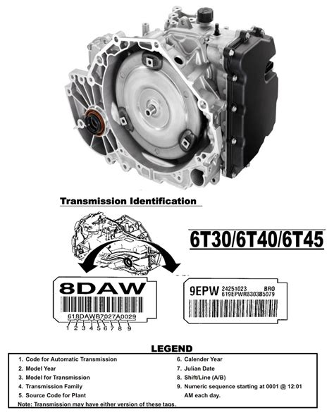 service manual transmission repair how to disassemble on a 1948 citroen 2cv 1946 1947 1948 transmission repair manuals gm 6t45 6t40 6t50 6t30 6f30 6f35 instructions for rebuild