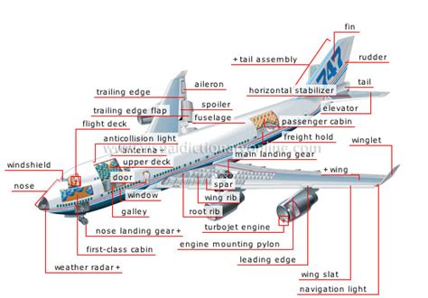 transport machinery air transport range jet image visual dictionary