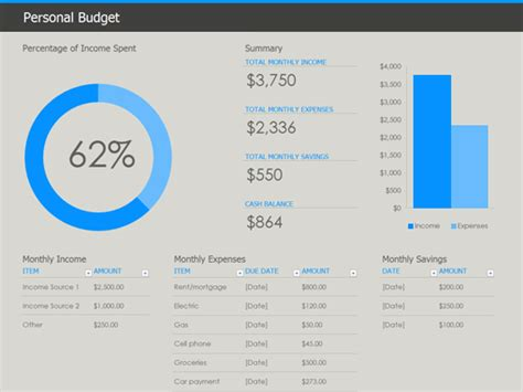 personal budget templates office com