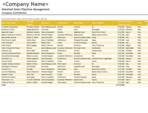 Detailed sales pipeline management   Office Templates