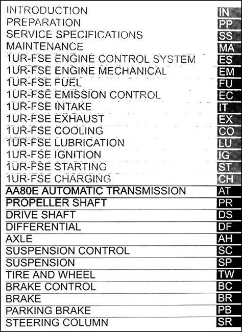 service manuals schematics 2008 lexus ls head up display 2008 lexus ls 460 and 460l repair shop manual original 6 volume set