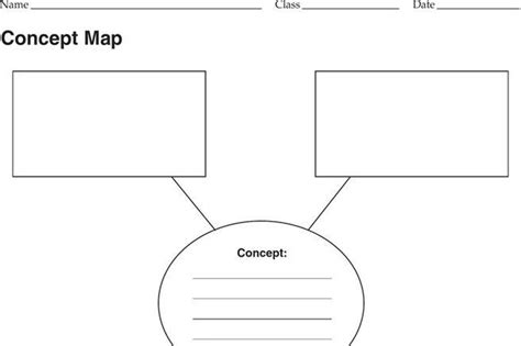 Others Download Free Premium Templates Forms Concept Map Template
