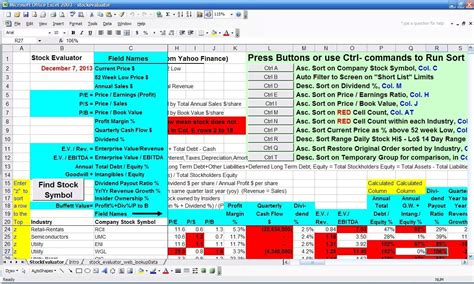 Fundamental Analysis Spreadsheet by Fundamental Analysis Excel Spreadsheet Buff