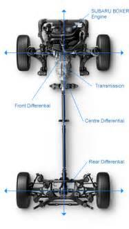 Subaru Drivetrain Symmetrical Awd Subaru Technology Subaru Canada
