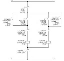 a how to guide for the control circuit of a forward