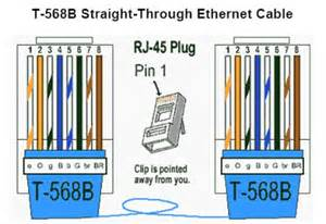 ethernet cable color code cat 6 ethernet cable color code cat wiring diagram free