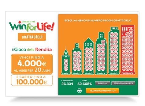 Win It With Lifestyle by Prova Il Gioco
