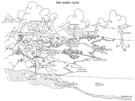 water coloring book coloring sheet in boiling water coloring pages