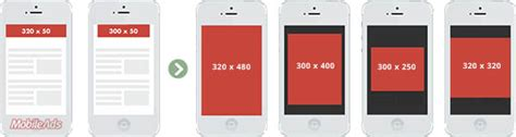 mobile ad best mobile ad formats and sizes for display ad caigns