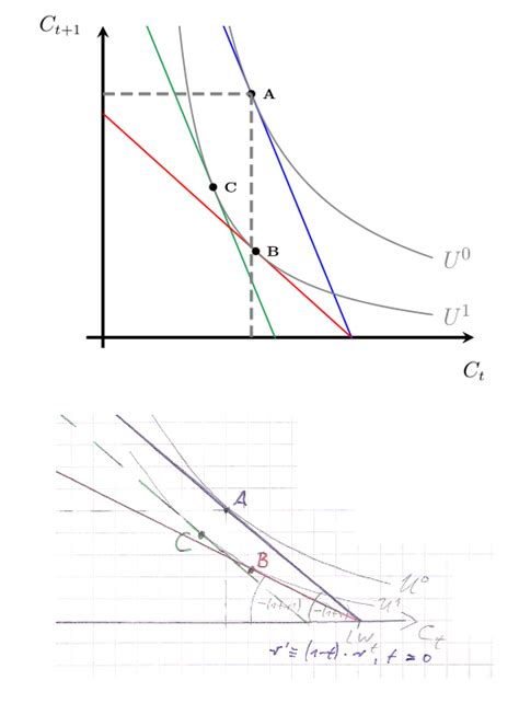 pattern library tikz tikz pgf tikzpicture add slope angles to straight line