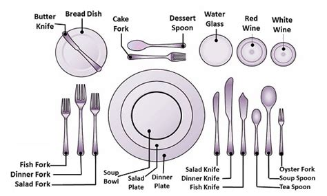 how do you set a table for dinner how to set a table demitasse spoons and antiques