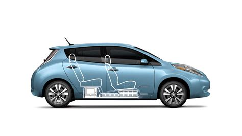 range of nissan leaf 2015 nissan leaf electric car 100 electric zero gas zero