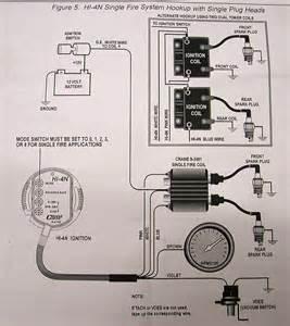 mudflap fxrs part 8 wiring world bikernet tech article