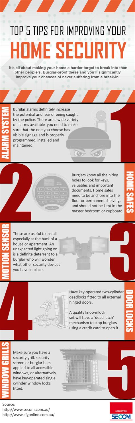 infographic top 5 tips for improving your home security