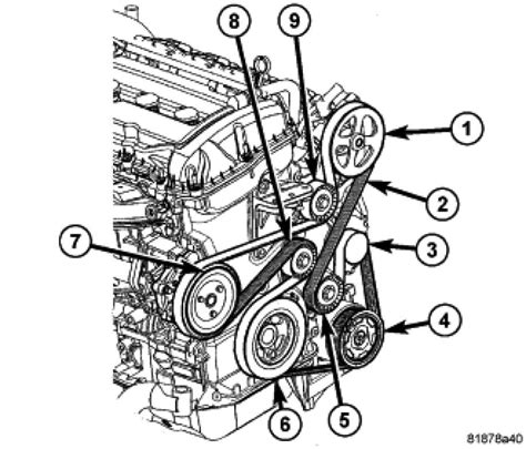 2006 Toyota Camry Alternator Problems Pt Cruiser Belt Location Get Free Image About Wiring Diagram