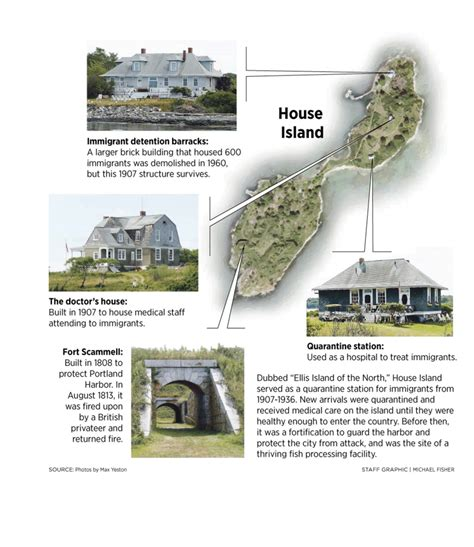house island maine maine island with storied past set for new chapter portland press herald
