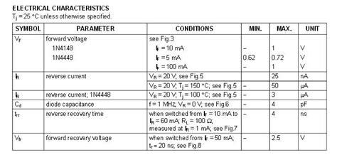 dioda 1n4148 oznaczenia archiwa kurs elektroniki strona 2 z 3 robotyka dla poczatkujacych