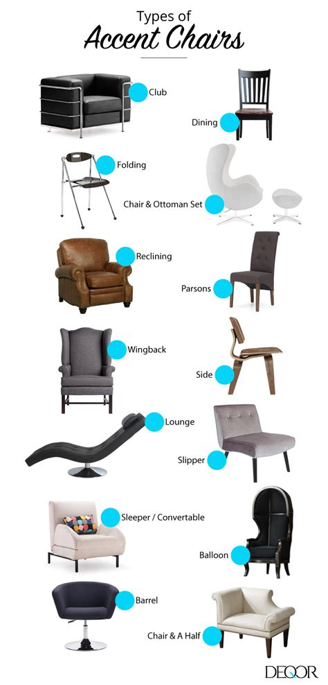 Types Of Armchairs by Types Of Accent Chairs Deqorum Deqor