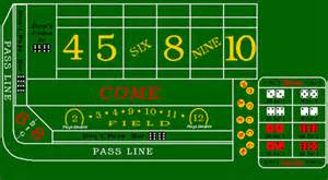 Craps Table Dimensions Craps Lesson 1 The Come Out Roll