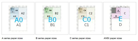 wide format paper sizes wide format paper wide format