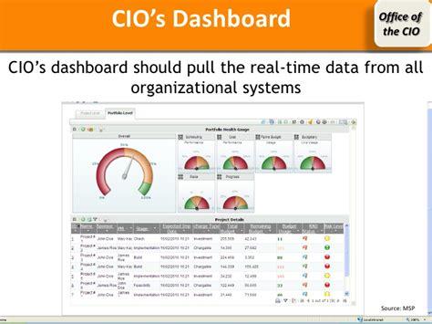 Cio Help Desk by Office Of The Cio Trends 2010