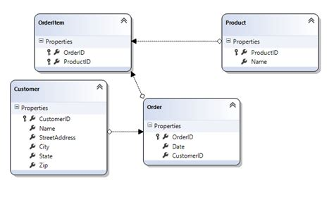 repository pattern linq query repository pattern xamlized