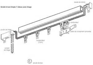 tringle chemin de fer 24 x 16avec cordon de tirage bornot