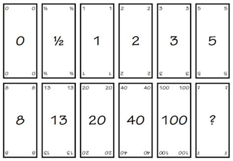 printable planning poker cards agile planning poker view from the potting shed