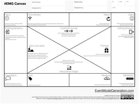 Boekentip Event Design Handbook Eventgoodies Canvas Templates For Photographers