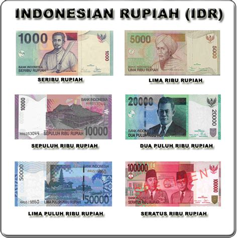 currency converter rupiah us dollars to indonesian rupiah conversion baticfucomti ga