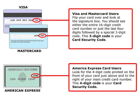 Sle Credit Card Number With Security Code Visa Card Security Code