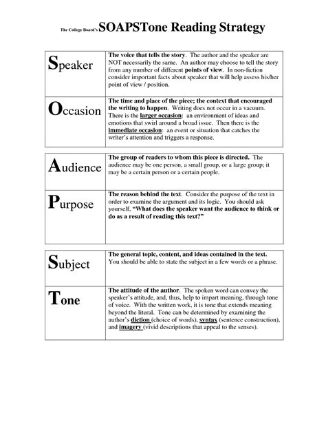 15 best images of soapstone english worksheet blank