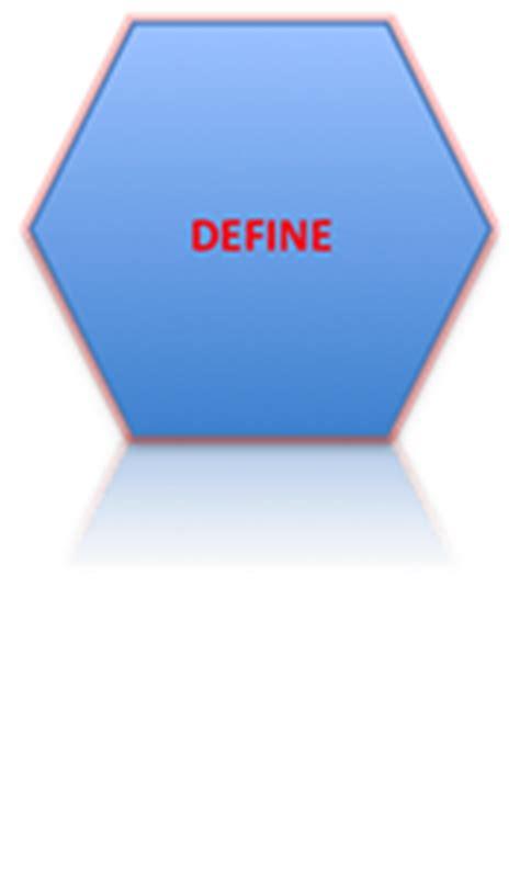 design thinking define unpacking design thinking define knowledge without borders