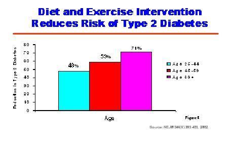 Australia Diabetes Foundation   Diabetes Mellitus Education