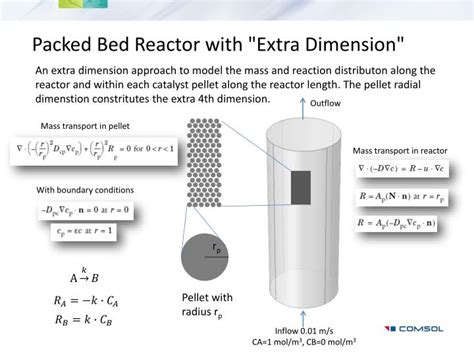 packed bed reactor ppt packed bed reactor with quot extra dimension quot powerpoint