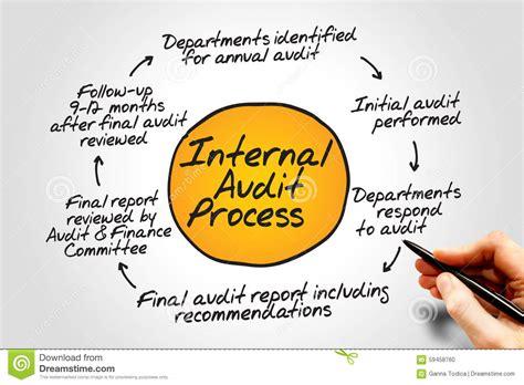 audit intern processus d audit interne photo stock image du cercle