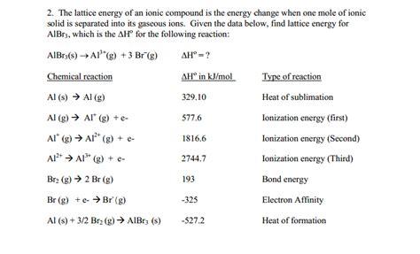 energy pattern factor formula image gallery lattice energy