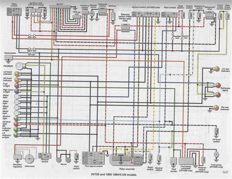 yamaha virago 535 wiring diagram wiring diagram with