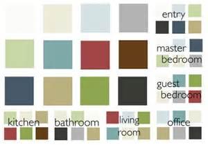 whole house color palette quot whole house color scheme quot ready for our whole house