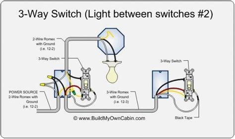 3 way dimmer switch wiring diagram fuse box and wiring