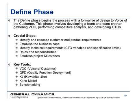 design phase definition introduction to design for six sigma