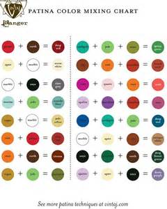 what color will be created by mixing 5 with 9 vintaj patina mixing chart colour it