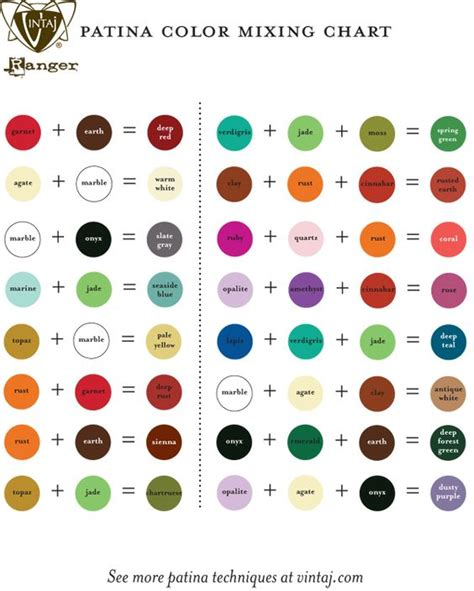 vintaj patina mixing chart colour it paint palettes charts and inspiration
