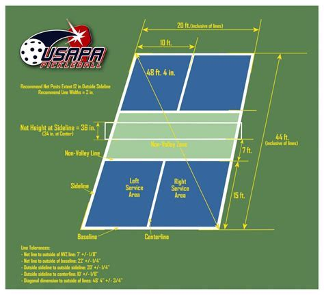 What is pickleball: The layout of the court   USAPA Pickleball