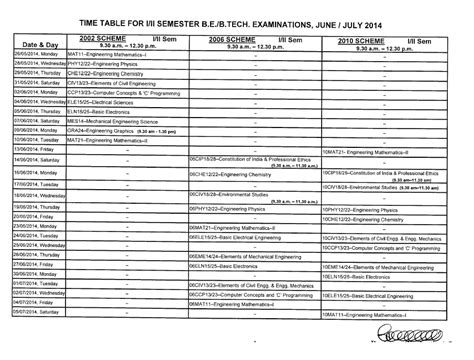 Vtu Mba 3rd Sem Hr Notes by Vtu Time Table June July 2014 For 1st 2nd 3rd 4th 5th