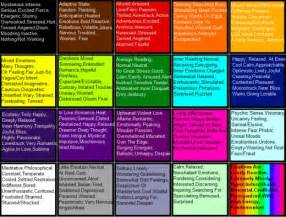 mood ring color chart and meanings related pictures mood ring colors and meanings for your