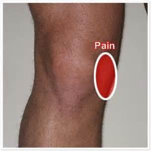 Interior Knee Ligament Knee Pain Arizona Pain Specialists Phoenix Scottsdale