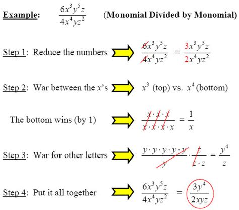 worksheets polynomial division worksheet opossumsoft