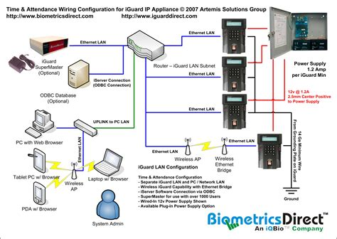 machine wiring diagram software circuit and schematics