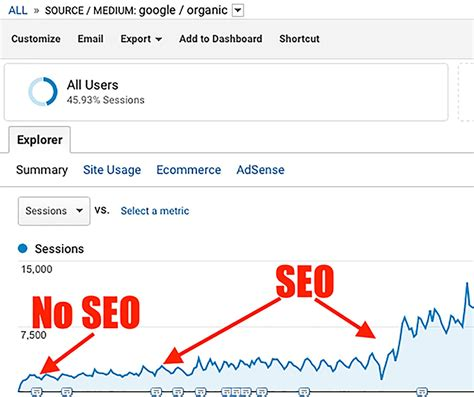 Seo Explanation 2 by Seo For A Basic Explanation